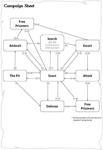 BoTB-_Campaign_Sheet